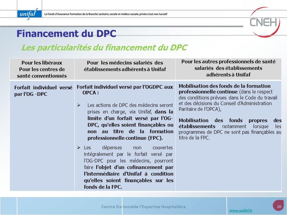 Centre Nationalde lExpertise Hospitalière 20 www.unifaf.fr Les particularités du financement du DPC Pour les libéraux Pour les centres de santé conven
