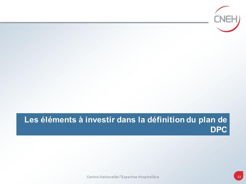 Centre Nationalde lExpertise Hospitalière 22 Les éléments à investir dans la définition du plan de DPC