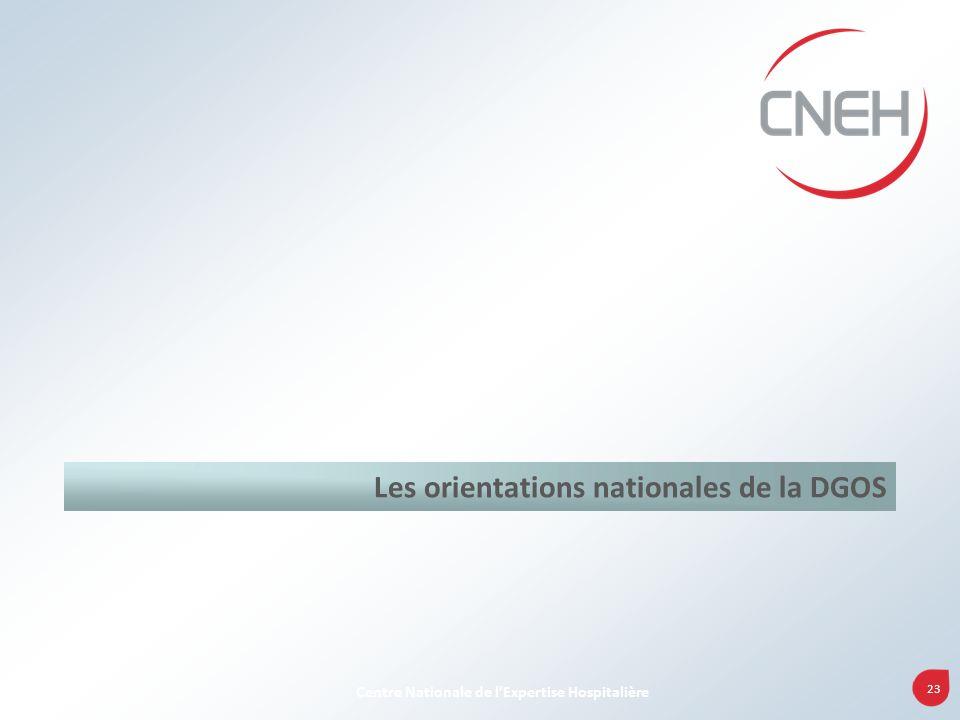 23 Centre Nationale de lExpertise Hospitalière Les orientations nationales de la DGOS