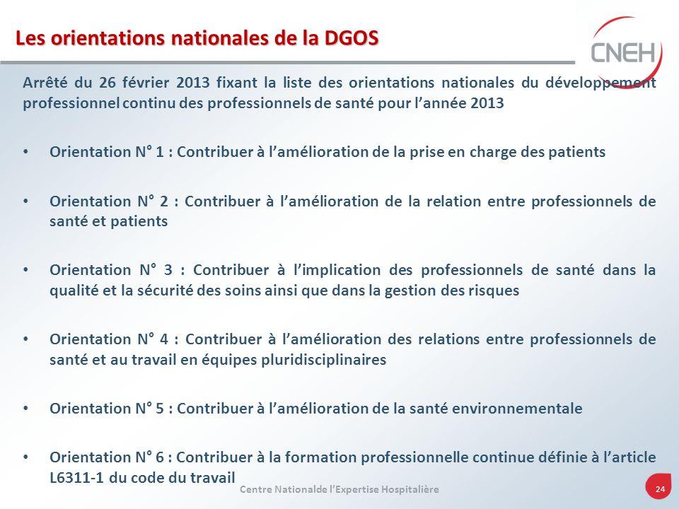 Centre Nationalde lExpertise Hospitalière 24 Les orientations nationales de la DGOS Arrêté du 26 février 2013 fixant la liste des orientations nationa