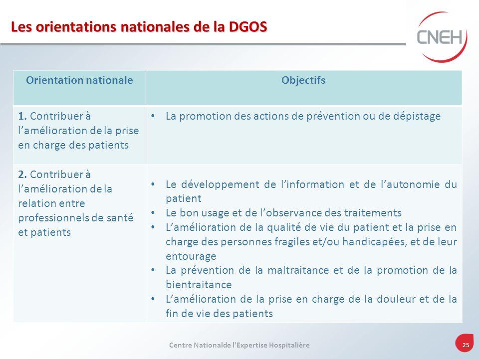 Centre Nationalde lExpertise Hospitalière 25 Les orientations nationales de la DGOS Orientation nationaleObjectifs 1. Contribuer à lamélioration de la