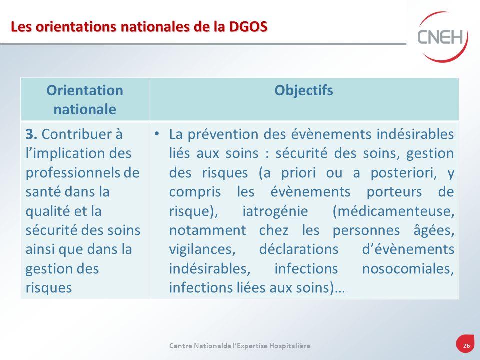 Centre Nationalde lExpertise Hospitalière 26 Les orientations nationales de la DGOS Orientation nationale Objectifs 3. Contribuer à limplication des p