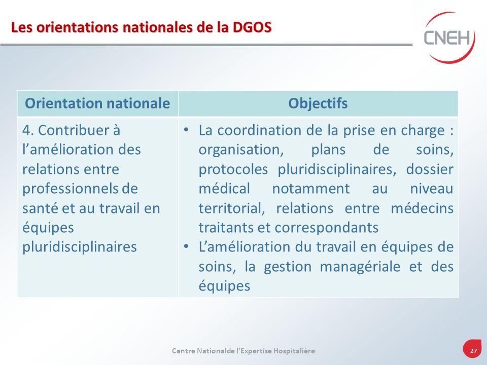Centre Nationalde lExpertise Hospitalière 27 Les orientations nationales de la DGOS Orientation nationaleObjectifs 4. Contribuer à lamélioration des r