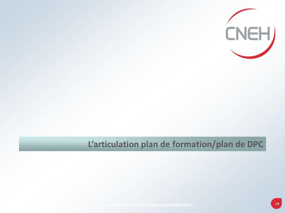 29 Centre Nationale de lExpertise Hospitalière Larticulation plan de formation/plan de DPC