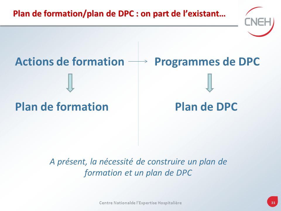 Centre Nationalde lExpertise Hospitalière 31 Plan de formation/plan de DPC : on part de lexistant… Actions de formation Plan de formation Programmes d
