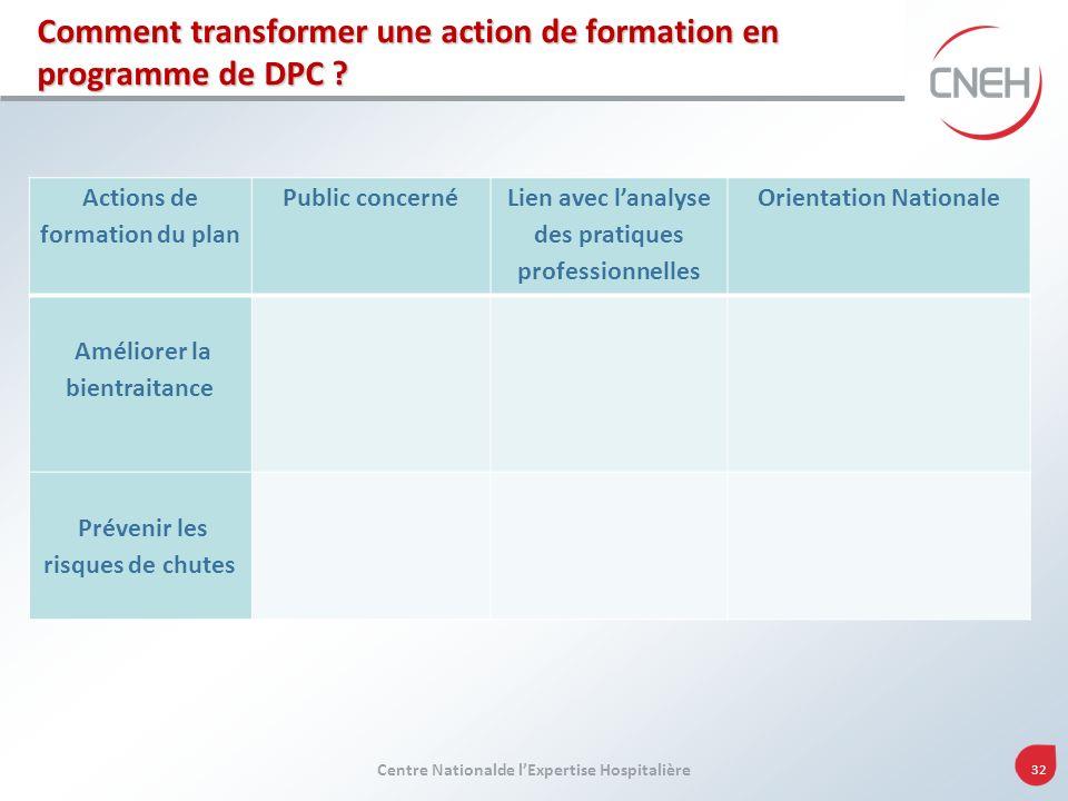 Centre Nationalde lExpertise Hospitalière 32 Comment transformer une action de formation en programme de DPC ? Actions de formation du plan Public con