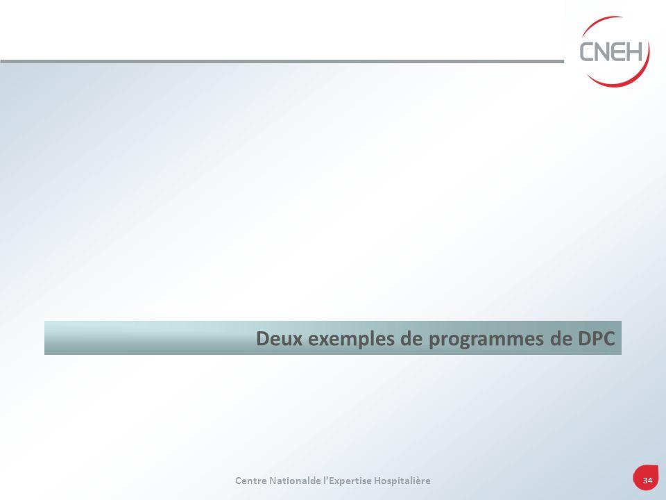 Centre Nationalde lExpertise Hospitalière 34 Deux exemples de programmes de DPC