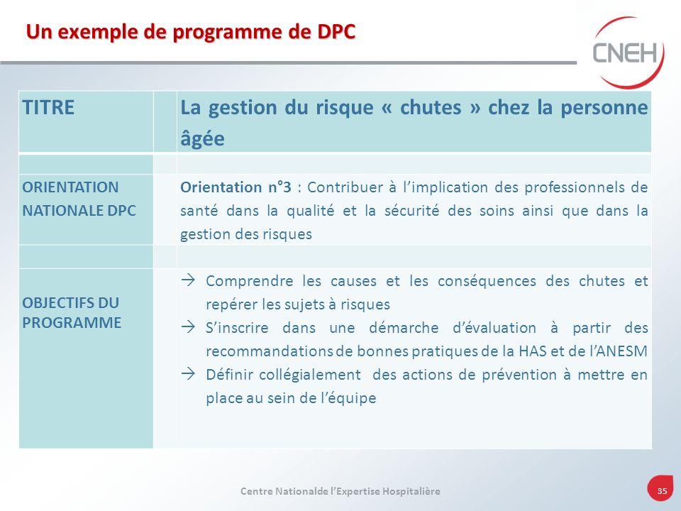 Centre Nationalde lExpertise Hospitalière 35 Un exemple de programme de DPC TITRE La gestion du risque « chutes » chez la personne âgée ORIENTATION NA