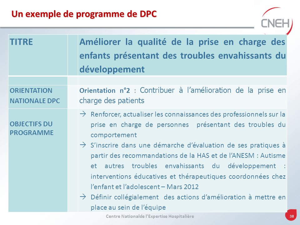 Centre Nationalde lExpertise Hospitalière 38 Un exemple de programme de DPC TITRE Améliorer la qualité de la prise en charge des enfants présentant de