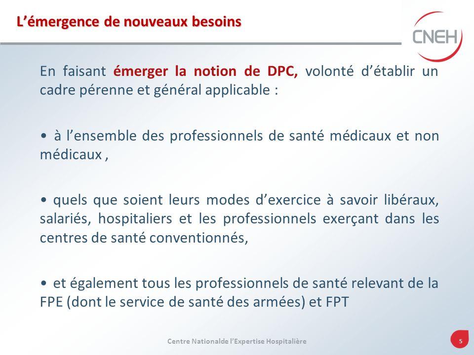 Centre Nationalde lExpertise Hospitalière 5 Lémergence de nouveaux besoins En faisant émerger la notion de DPC, volonté détablir un cadre pérenne et g