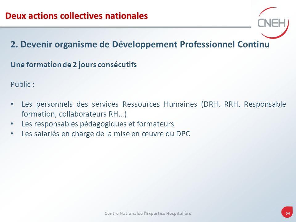 Centre Nationalde lExpertise Hospitalière 54 2. Devenir organisme de Développement Professionnel Continu Une formation de 2 jours consécutifs Public :