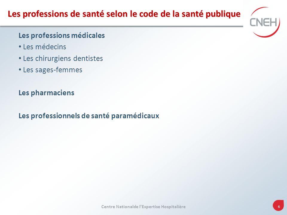 Centre Nationalde lExpertise Hospitalière 6 Les professions de santé selon le code de la santé publique Les professions médicales Les médecins Les chi
