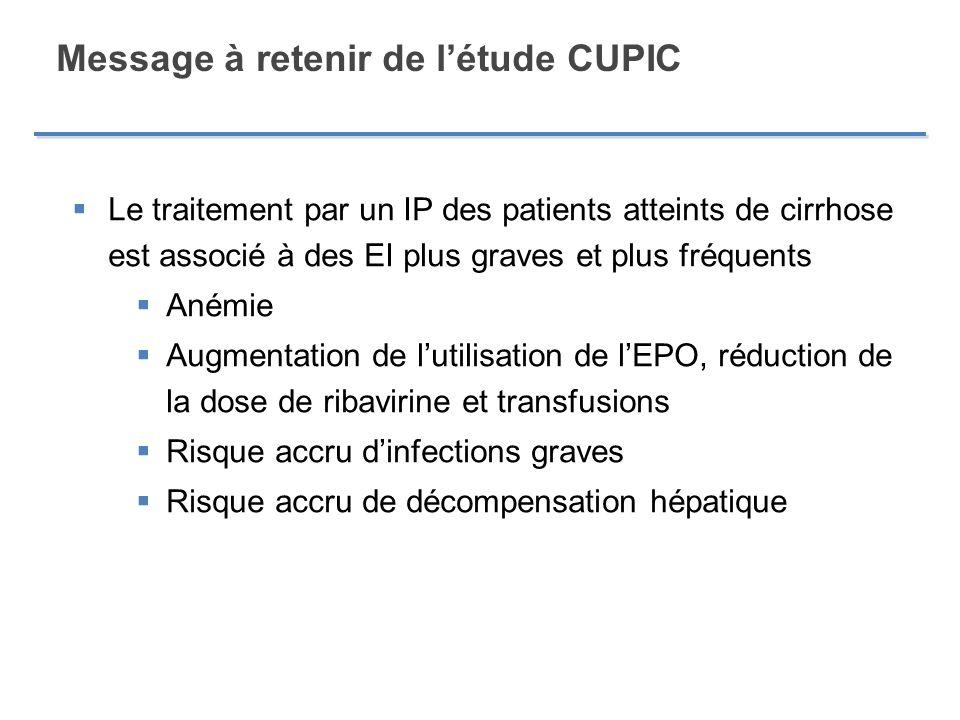 Message à retenir de létude CUPIC Le traitement par un IP des patients atteints de cirrhose est associé à des EI plus graves et plus fréquents Anémie