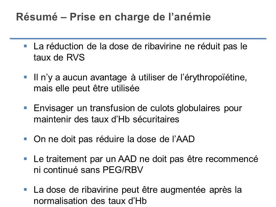 Résumé – Prise en charge de lanémie La réduction de la dose de ribavirine ne réduit pas le taux de RVS Il ny a aucun avantage à utiliser de lérythropo