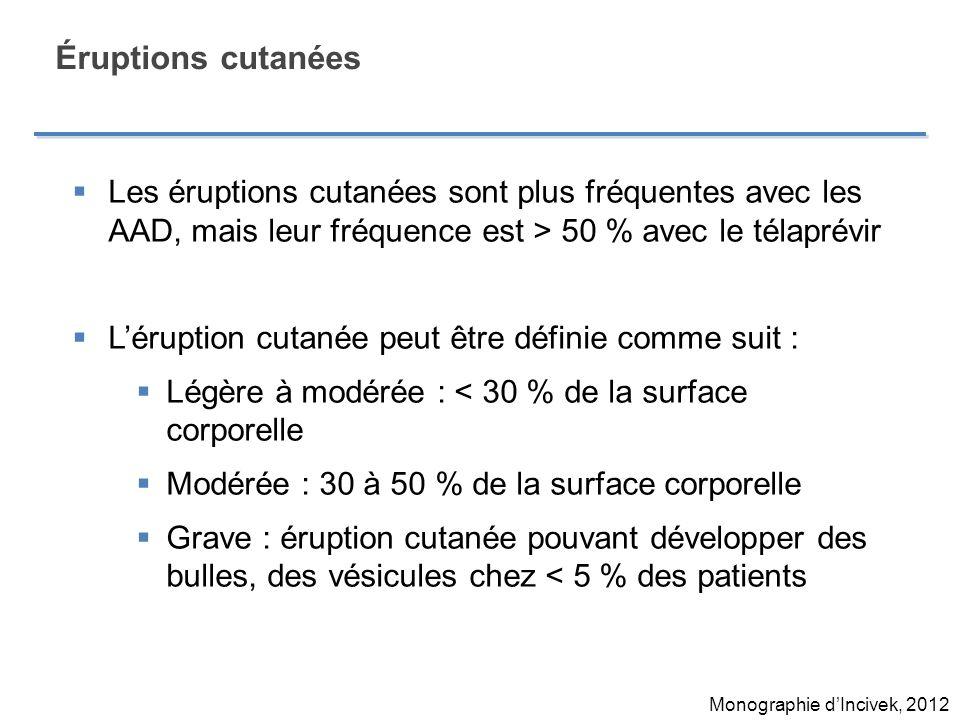 Éruptions cutanées Les éruptions cutanées sont plus fréquentes avec les AAD, mais leur fréquence est > 50 % avec le télaprévir Léruption cutanée peut