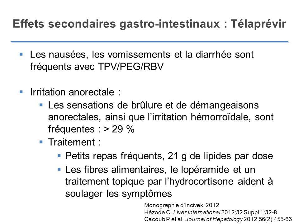 Effets secondaires gastro-intestinaux : Télaprévir Les nausées, les vomissements et la diarrhée sont fréquents avec TPV/PEG/RBV Irritation anorectale