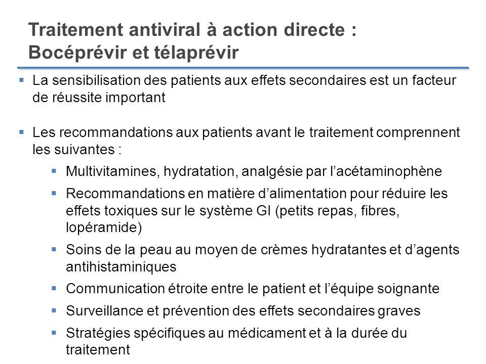 Traitement antiviral à action directe : Bocéprévir et télaprévir La sensibilisation des patients aux effets secondaires est un facteur de réussite imp