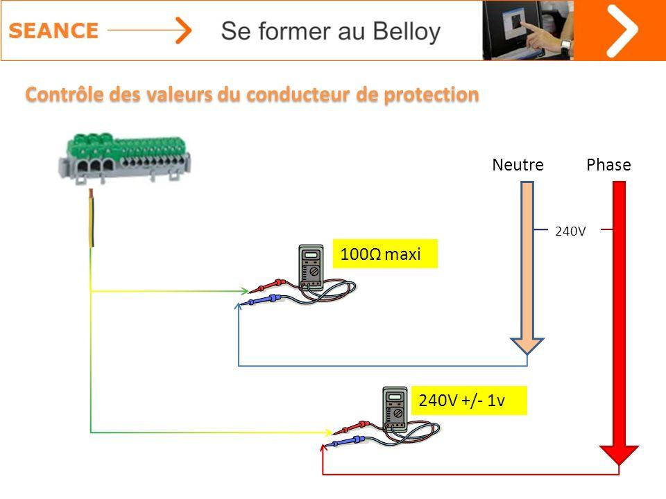 Neutre Phase 100 maxi Contrôle des valeurs du conducteur de protection 240V +/- 1v 240V