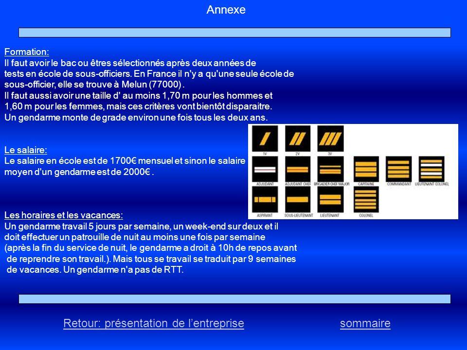 sommaire Annexe Formation: Il faut avoir le bac ou êtres sélectionnés après deux années de tests en école de sous-officiers. En France il n'y a qu'une