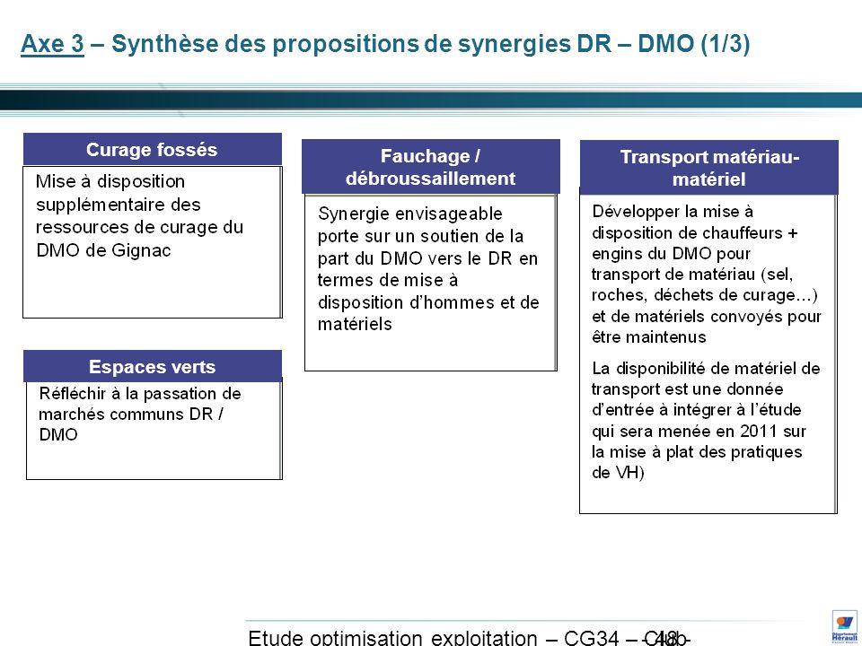 - 48 - Etude optimisation exploitation – CG34 – Club exploitation et système avril 2011 Axe 3 – Synthèse des propositions de synergies DR – DMO (1/3) Espaces verts Curage fossés Fauchage / débroussaillement Transport matériau- matériel