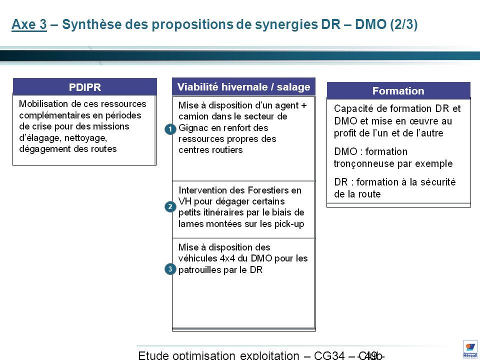 - 49 - Etude optimisation exploitation – CG34 – Club exploitation et système avril 2011 Axe 3 – Synthèse des propositions de synergies DR – DMO (2/3) Viabilité hivernale / salage PDIPR 1 2 3 Formation