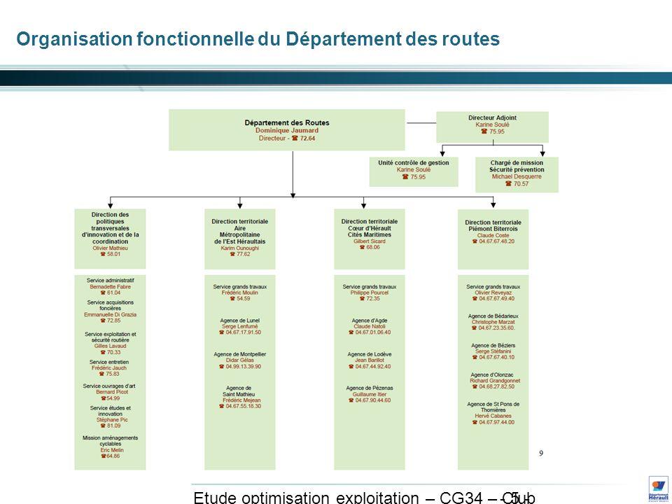 - 5 - Etude optimisation exploitation – CG34 – Club exploitation et système avril 2011 Organisation fonctionnelle du Département des routes