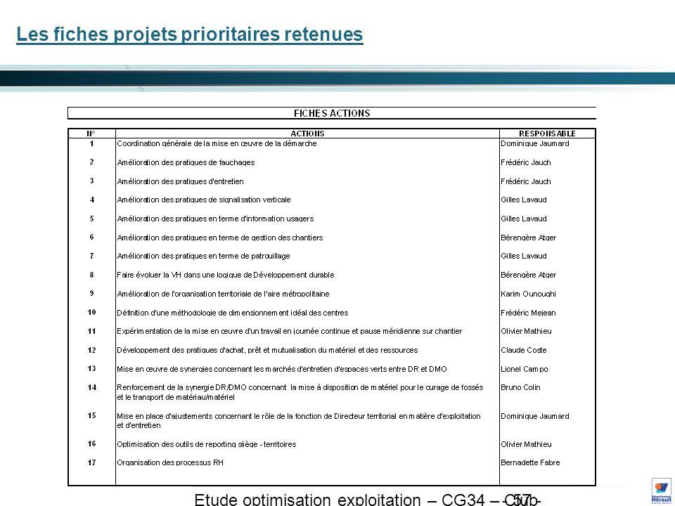 - 57 - Etude optimisation exploitation – CG34 – Club exploitation et système avril 2011 Les fiches projets prioritaires retenues