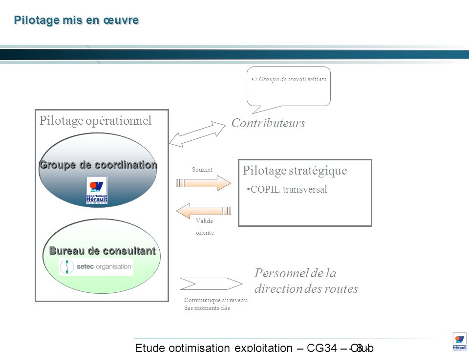 - 39 - Etude optimisation exploitation – CG34 – Club exploitation et système avril 2011 Axe 1 – Hiérarchisation des propositions des missions dexploitation faible forte facile difficile Propositions à mettre en œuvre prioritairement