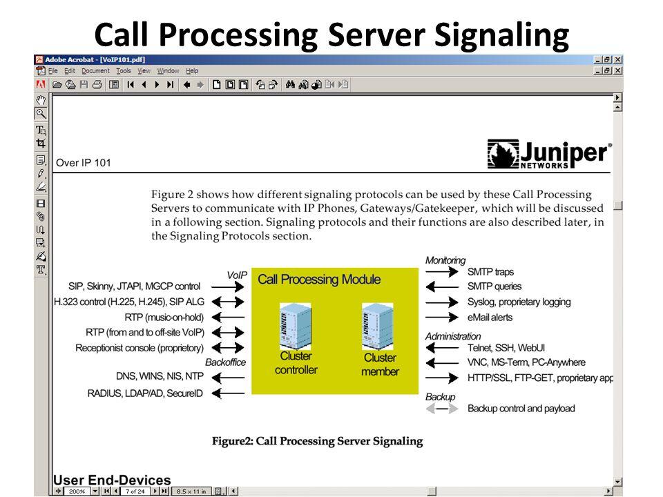 Call Processing Server Signaling