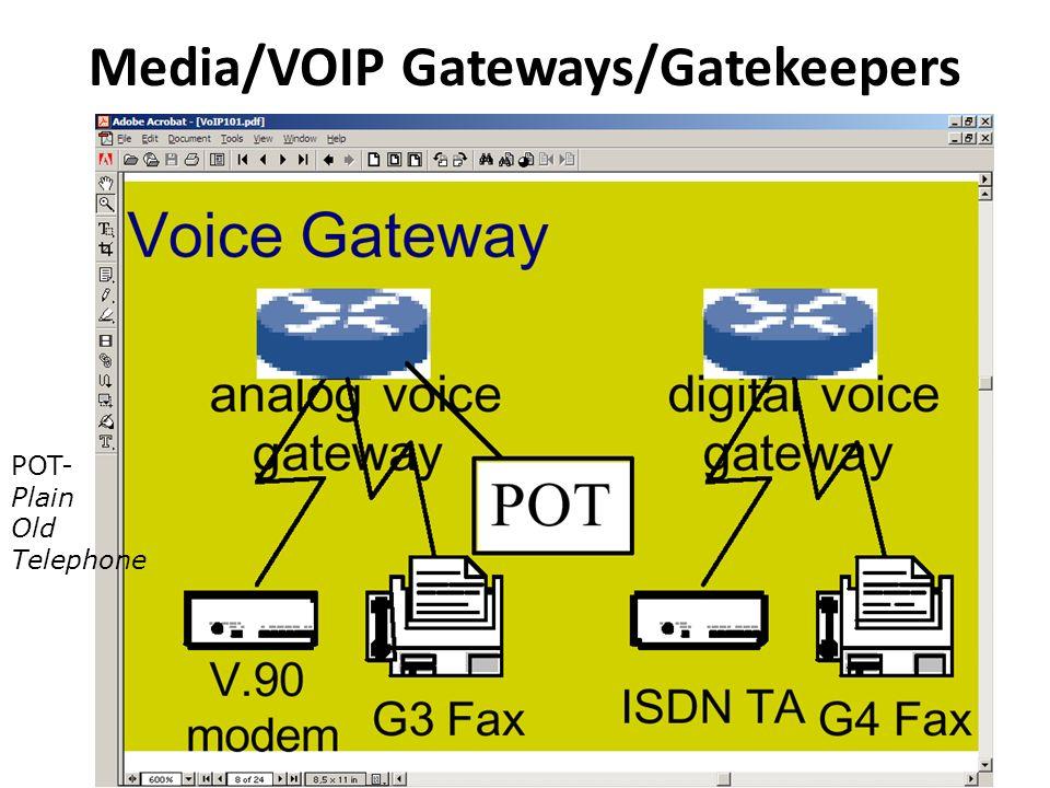 Media/VOIP Gateways/Gatekeepers POT- Plain Old Telephone