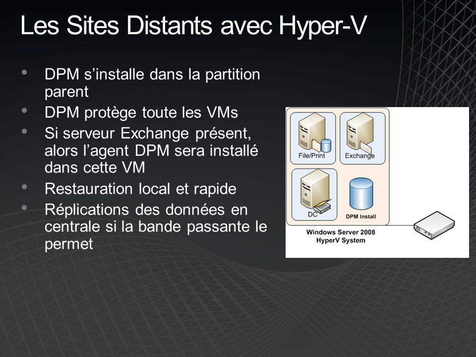 Les Sites Distants avec Hyper-V DPM sinstalle dans la partition parent DPM protège toute les VMs Si serveur Exchange présent, alors lagent DPM sera installé dans cette VM Restauration local et rapide Réplications des données en centrale si la bande passante le permet