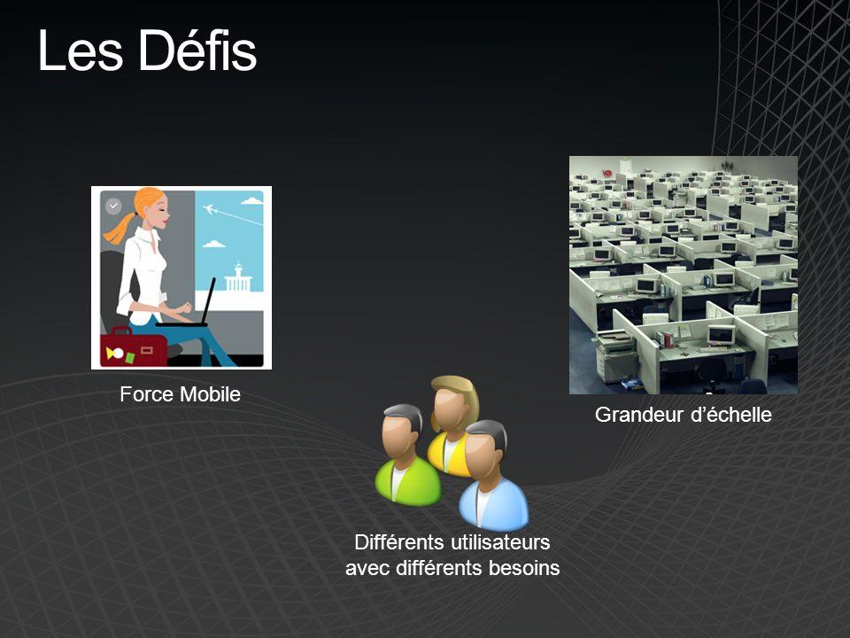 Les Défis Grandeur déchelle Force Mobile Différents utilisateurs avec différents besoins