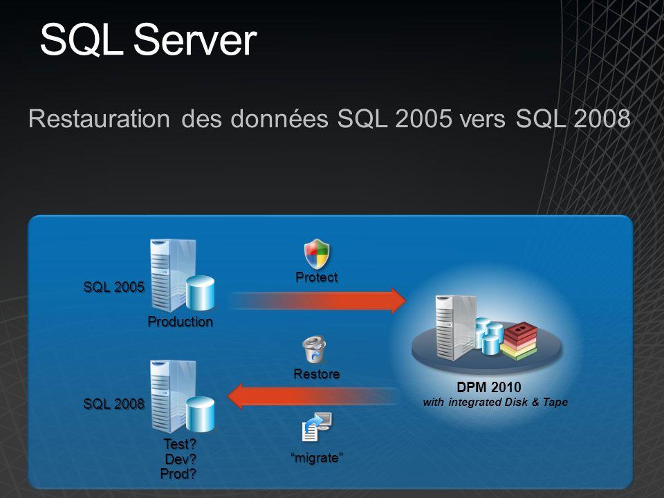 SQL Server Restauration des données SQL 2005 vers SQL 2008 SQL 2005 SQL 2008 Production Test.