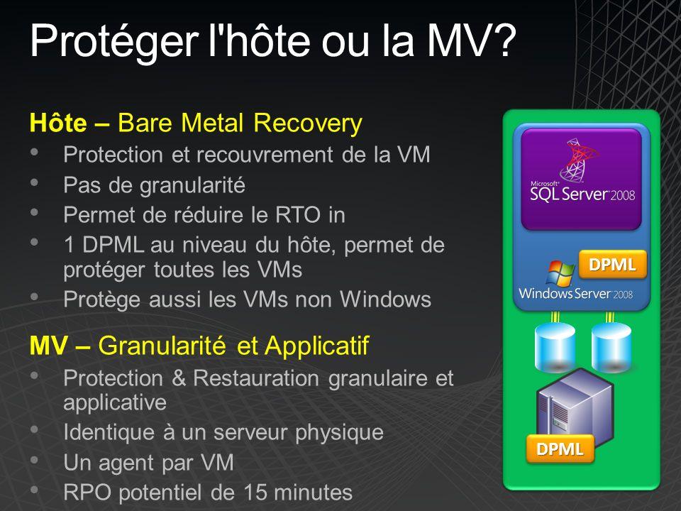 Hôte – Bare Metal Recovery Protection et recouvrement de la VM Pas de granularité Permet de réduire le RTO in 1 DPML au niveau du hôte, permet de protéger toutes les VMs Protège aussi les VMs non Windows MV – Granularité et Applicatif Protection & Restauration granulaire et applicative Identique à un serveur physique Un agent par VM RPO potentiel de 15 minutes DPMLDPML DPMLDPML Protéger l hôte ou la MV?