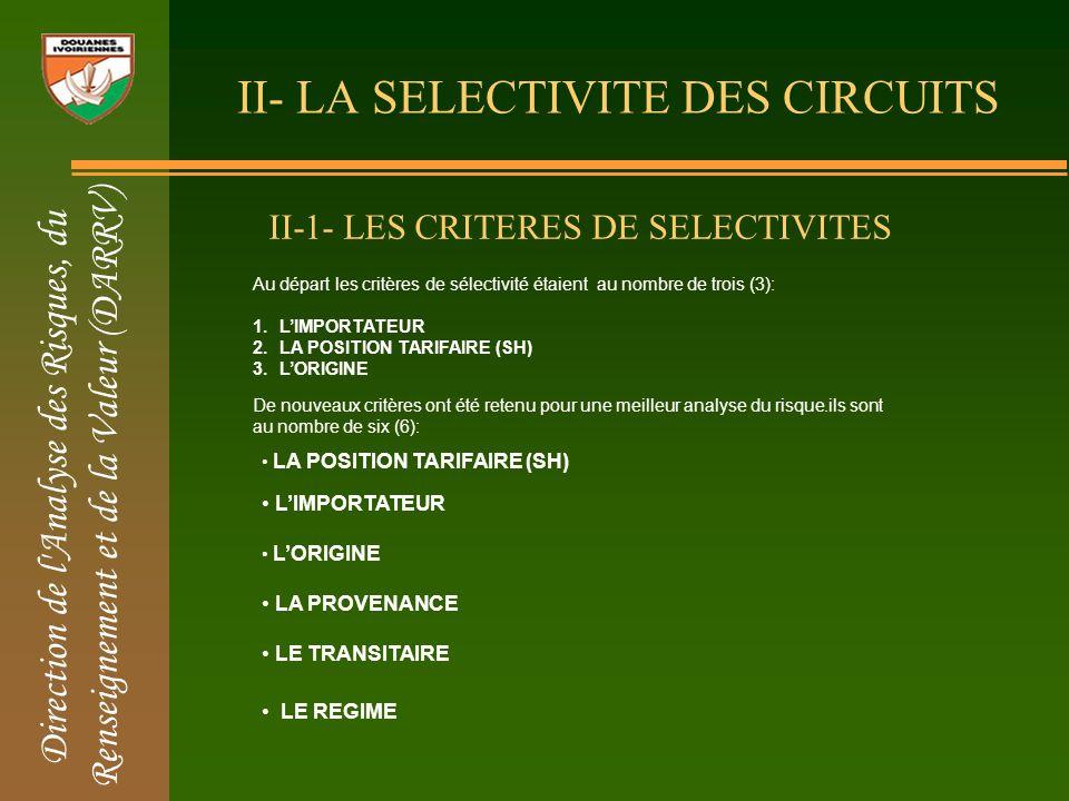 I – LA PLATE FORME P V S Lobjectif principal du logiciel P V S est de doter la douane ivoirienne dun outil de gestion pour centraliser les données sur