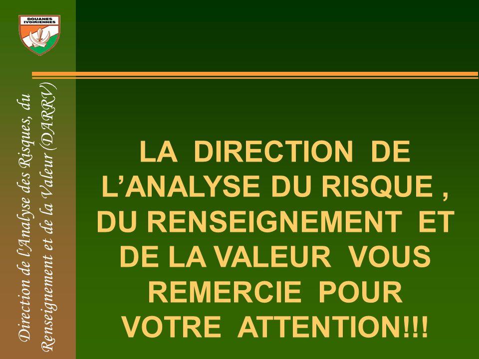 LA DIRECTION DE LANALYSE DU RISQUE, DU RENSEIGNEMENT ET DE LA VALEUR VOUS REMERCIE POUR VOTRE ATTENTION!!!