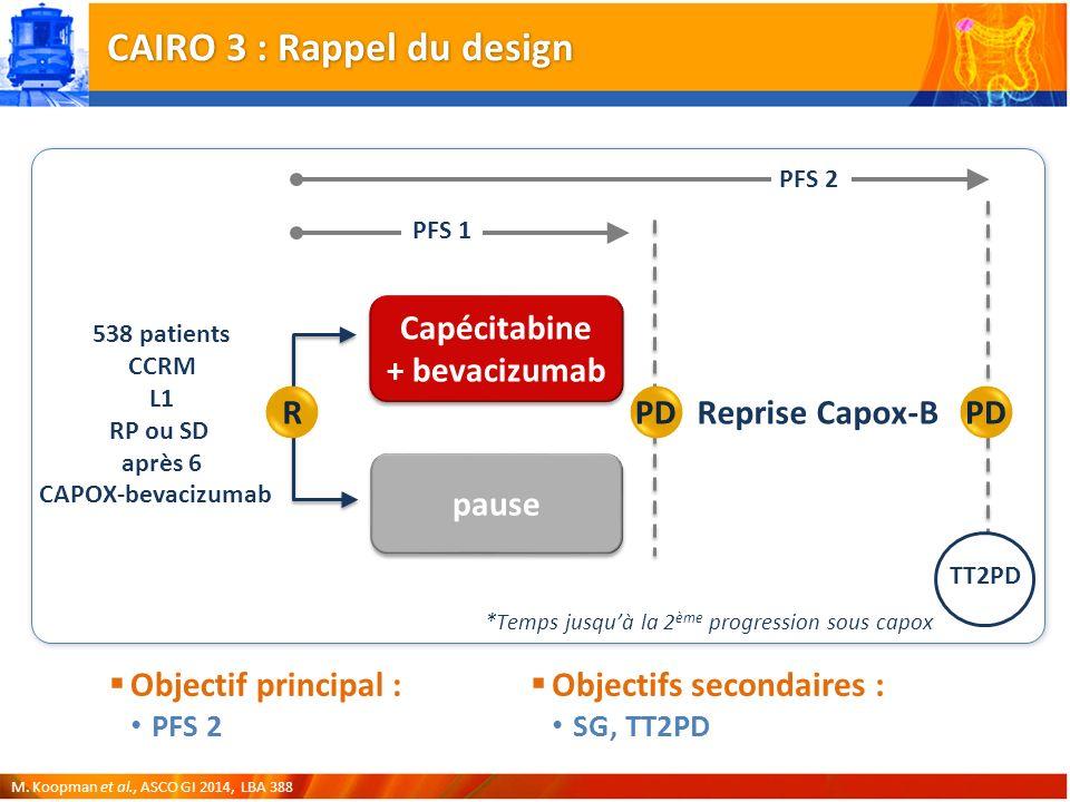 CAIRO 3 : Rappel du design Objectif principal : PFS 2 pause Capécitabine + bevacizumab Capécitabine + bevacizumab 538 patients CCRM L1 RP ou SD après 6 CAPOX-bevacizumabB *Temps jusquà la 2 ème progression sous capox PFS 2 PFS 1 Reprise Capox-B RPD TT2PD Objectifs secondaires : SG, TT2PD M.