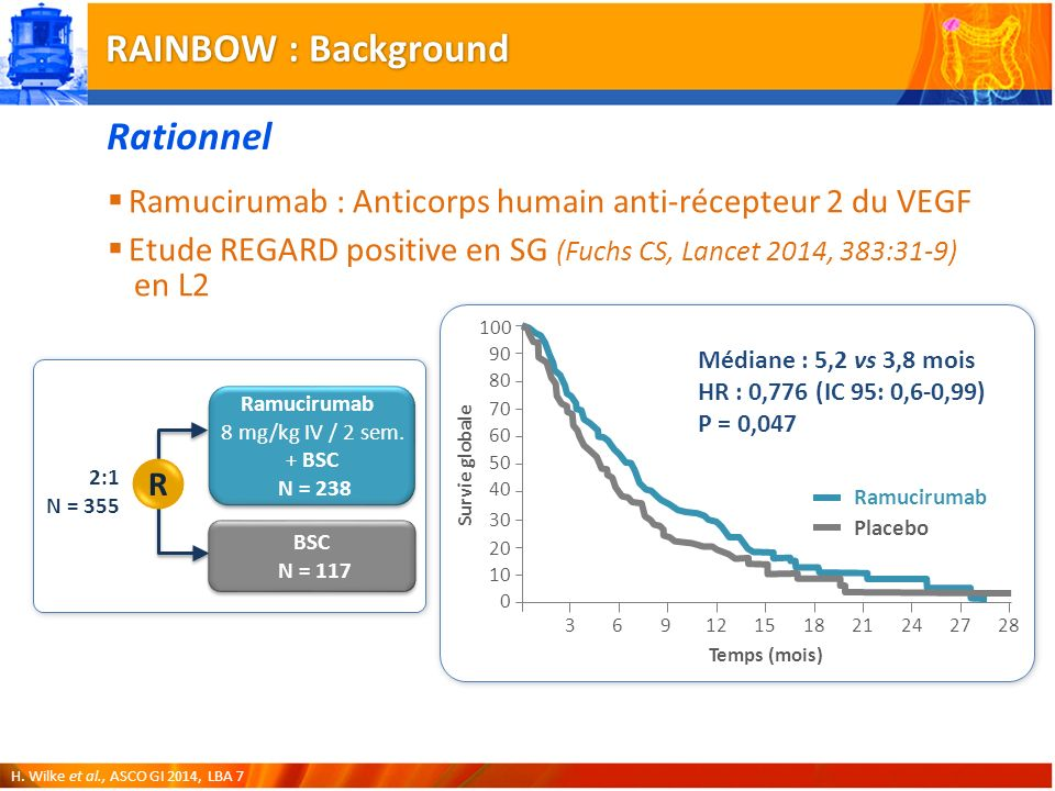RAINBOW : Background H. Wilke et al., ASCO GI 2014, LBA 7 Ramucirumab : Anticorps humain anti-récepteur 2 du VEGF Etude REGARD positive en SG (Fuchs C