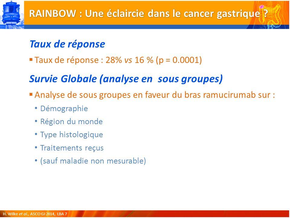 RAINBOW : Une éclaircie dans le cancer gastrique .