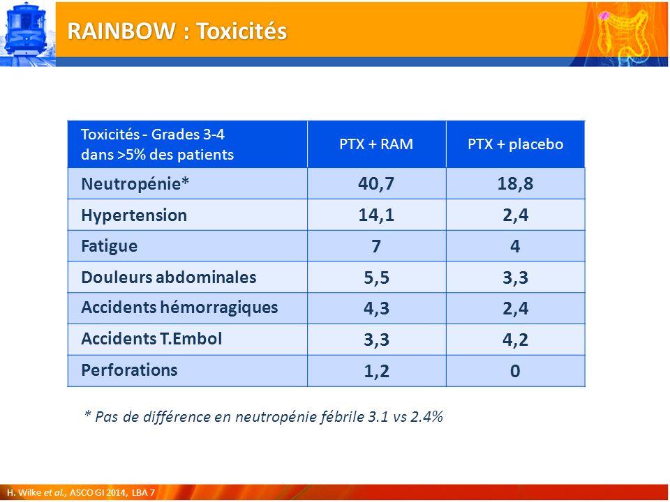 RAINBOW : Toxicités H.