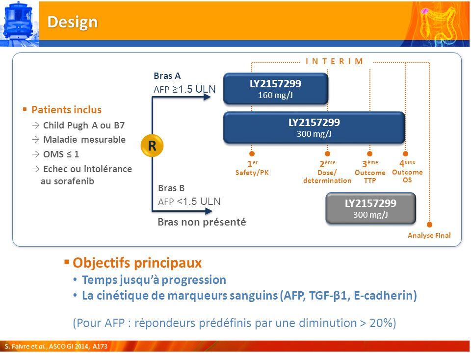 Design Objectifs principaux Temps jusquà progression La cinétique de marqueurs sanguins (AFP, TGF-β1, E-cadherin) (Pour AFP : répondeurs prédéfinis par une diminution > 20%) S.