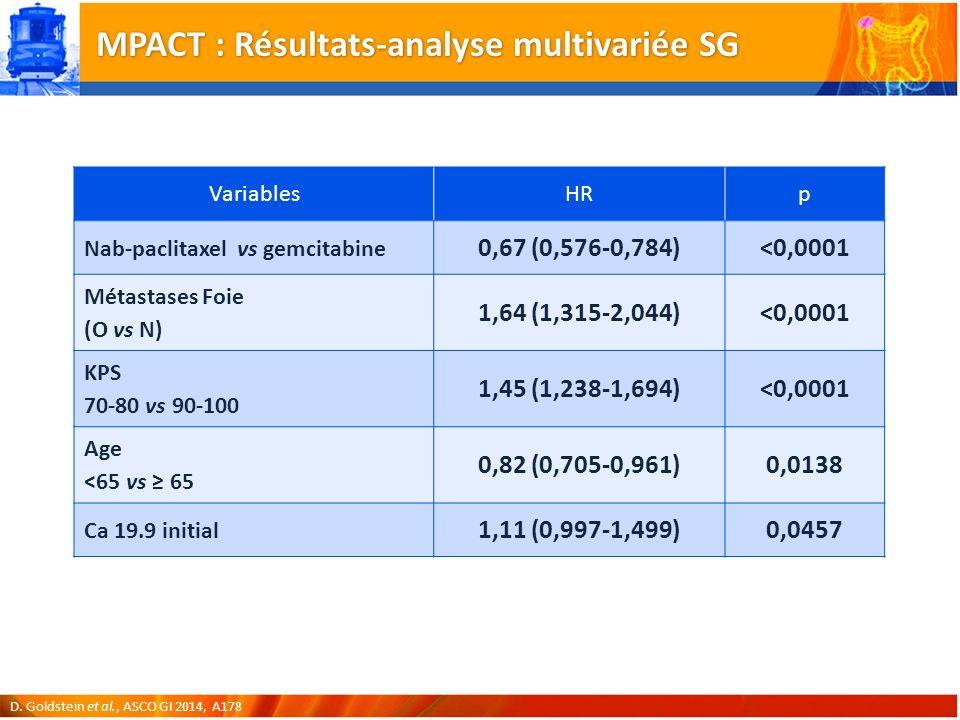 MPACT : Résultats-analyse multivariée SG D.