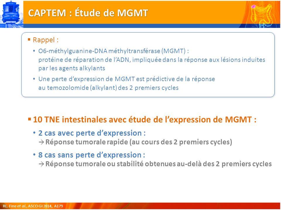 CAPTEM : Étude de MGMT RL.