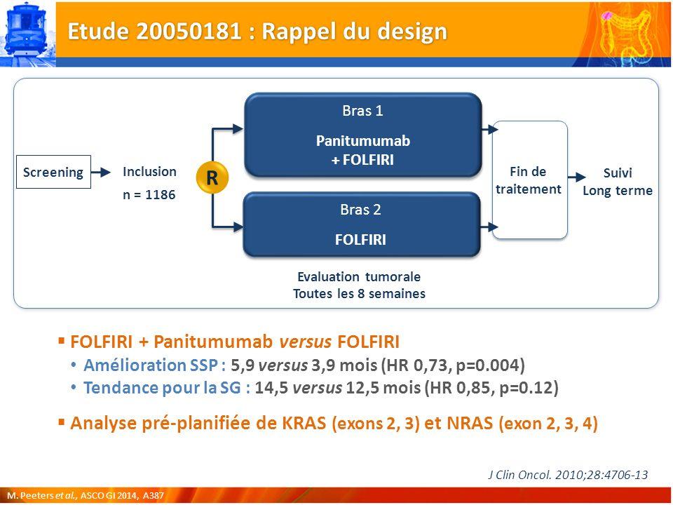 Suivi Long terme Fin de traitement R FOLFIRI + Panitumumab versus FOLFIRI Amélioration SSP : 5,9 versus 3,9 mois (HR 0,73, p=0.004) Tendance pour la SG : 14,5 versus 12,5 mois (HR 0,85, p=0.12) Analyse pré-planifiée de KRAS (exons 2, 3) et NRAS (exon 2, 3, 4) Etude 20050181 : Rappel du design J Clin Oncol.