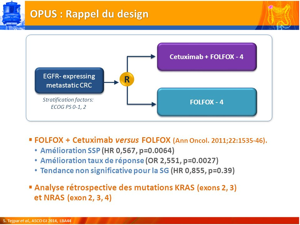 OPUS : Rappel du design Cetuximab + FOLFOX - 4 FOLFOX - 4 EGFR- expressing metastatic CRC EGFR- expressing metastatic CRC Stratification factors: ECOG