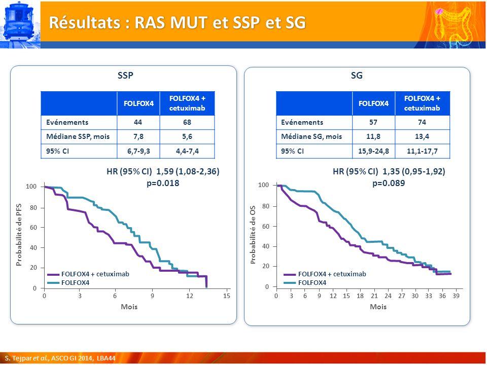 FOLFOX4 + cetuximab FOLFOX4 Résultats : RAS MUT et SSP et SG S.