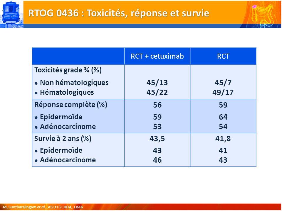 RTOG 0436 : Toxicités, réponse et survie M.