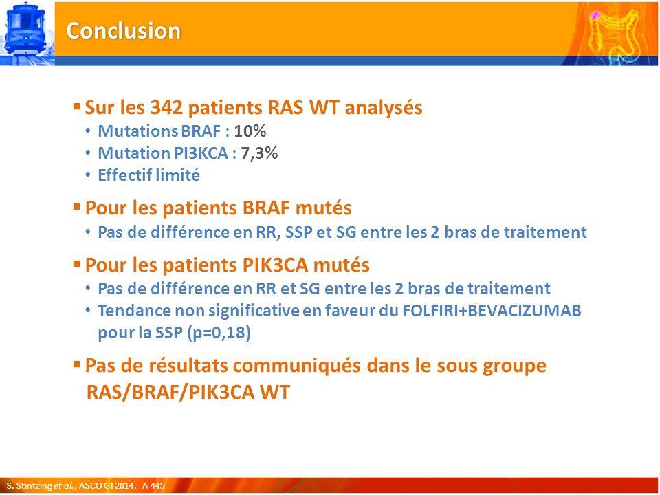 Conclusion Sur les 342 patients RAS WT analysés Mutations BRAF : 10% Mutation PI3KCA : 7,3% Effectif limité Pour les patients BRAF mutés Pas de différence en RR, SSP et SG entre les 2 bras de traitement Pour les patients PIK3CA mutés Pas de différence en RR et SG entre les 2 bras de traitement Tendance non significative en faveur du FOLFIRI+BEVACIZUMAB pour la SSP (p=0,18) Pas de résultats communiqués dans le sous groupe RAS/BRAF/PIK3CA WT S.