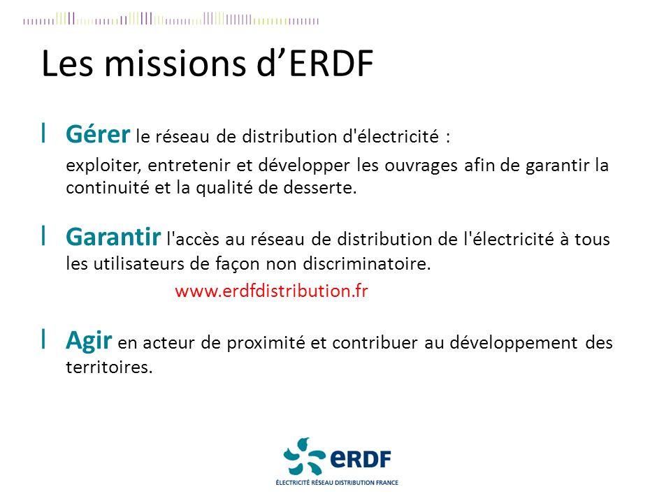 Les missions dERDF lGérer le réseau de distribution d électricité : exploiter, entretenir et développer les ouvrages afin de garantir la continuité et la qualité de desserte.
