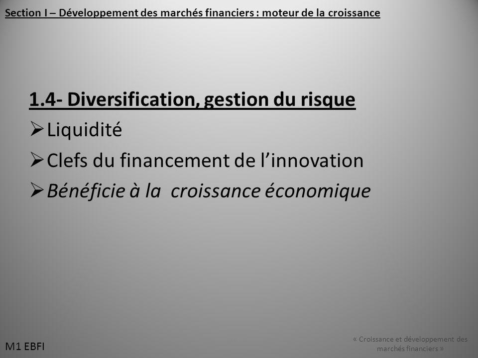 1.4- Diversification, gestion du risque Liquidité Clefs du financement de linnovation Bénéficie à la croissance économique M1 EBFI « Croissance et développement des marchés financiers » M1 EBFI Section I – Développement des marchés financiers : moteur de la croissance